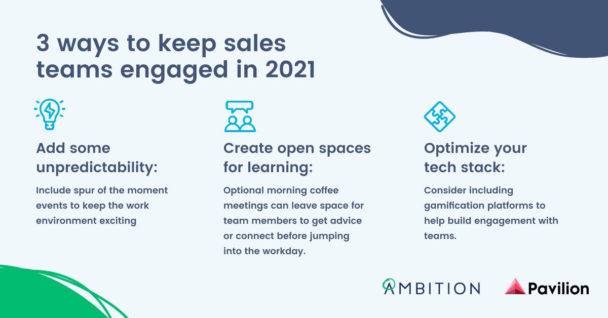 Motivating remote and hybrid sales teams